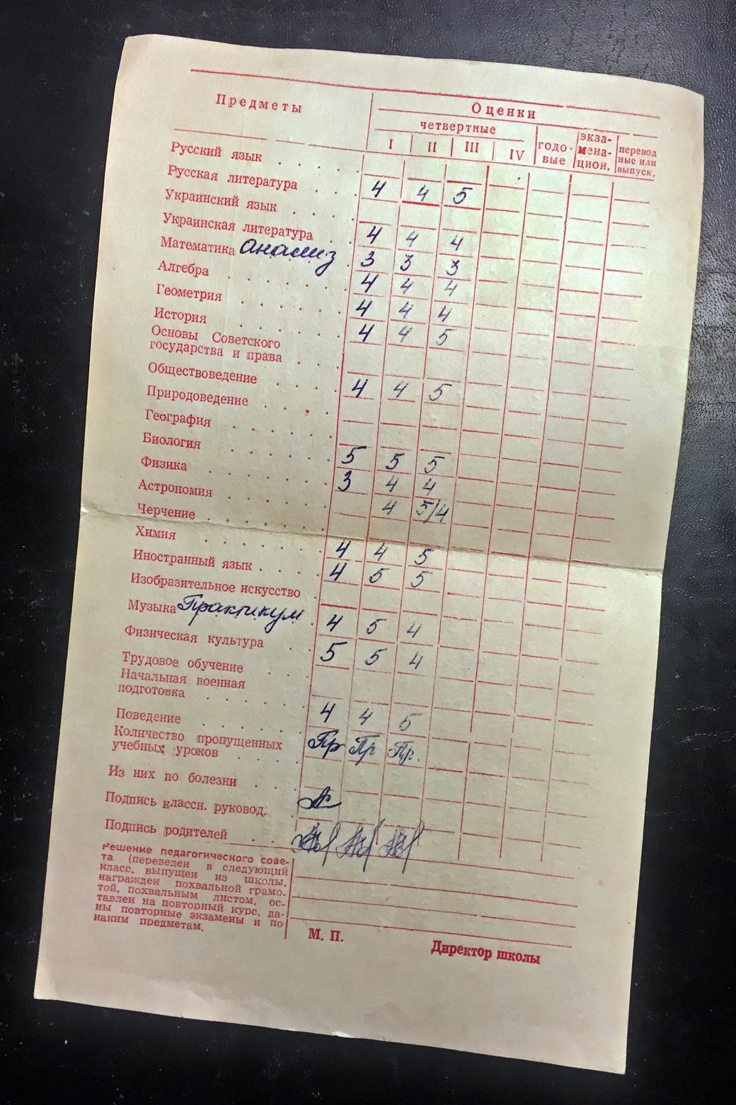 Chernobyl Grades (inside)